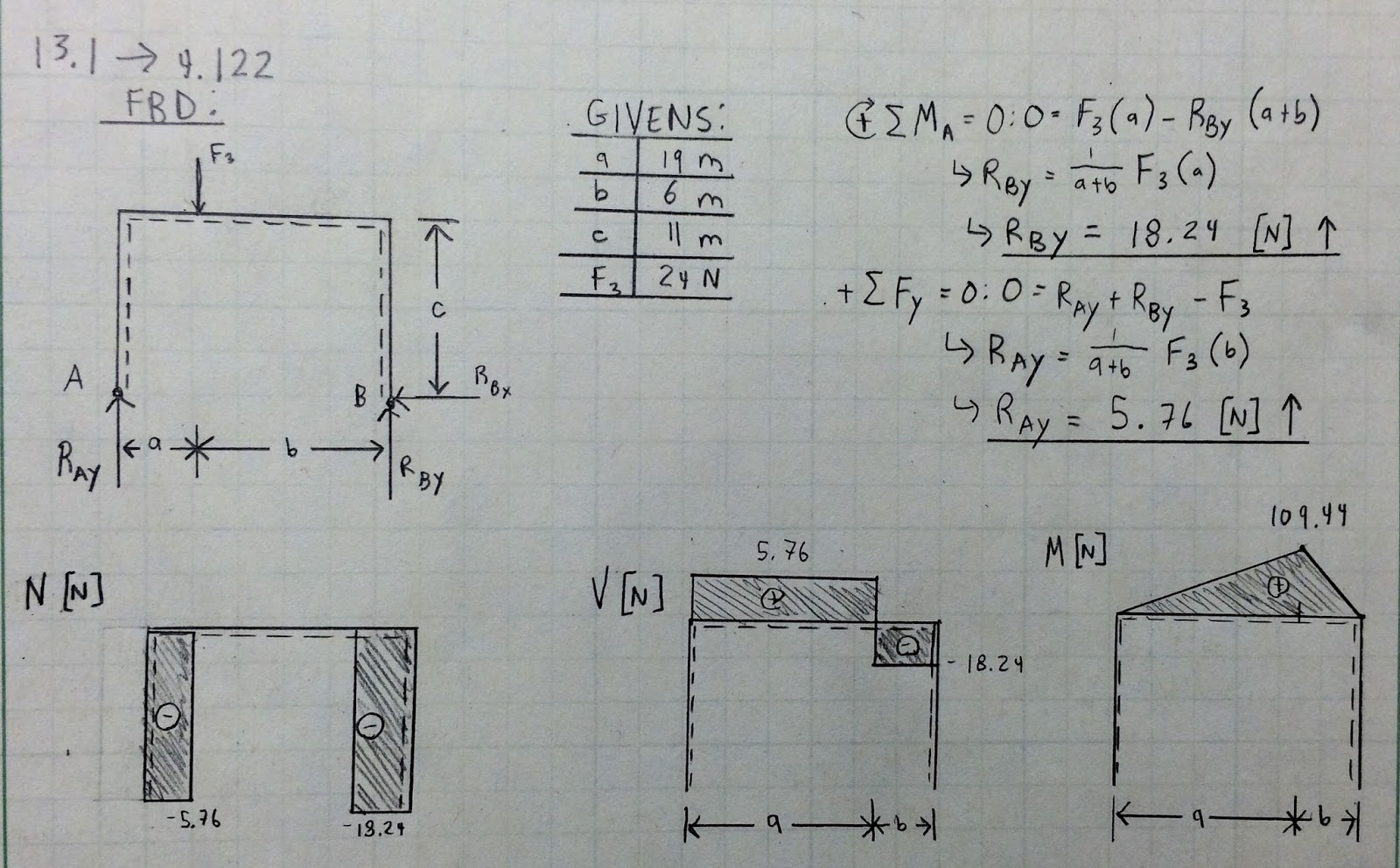 Engineering Mechanics Statics Problem Solutions And Walkthroughs Diagrams Solution