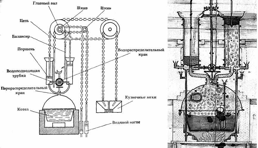 Схемы паровой машины Ползунова