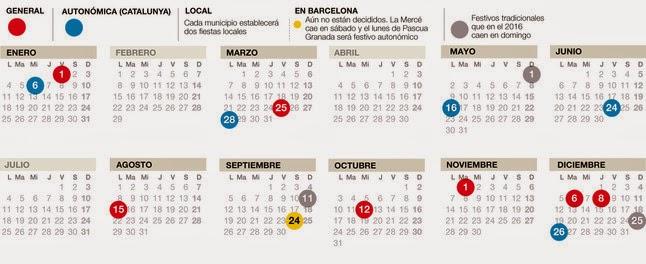 ... Catalunya: Aprobado el calendario laboral de Catalunya para 2016