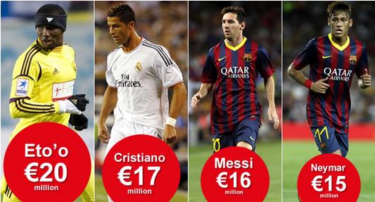 10 Pemain Dengan Gaji Termahal di Dunia
