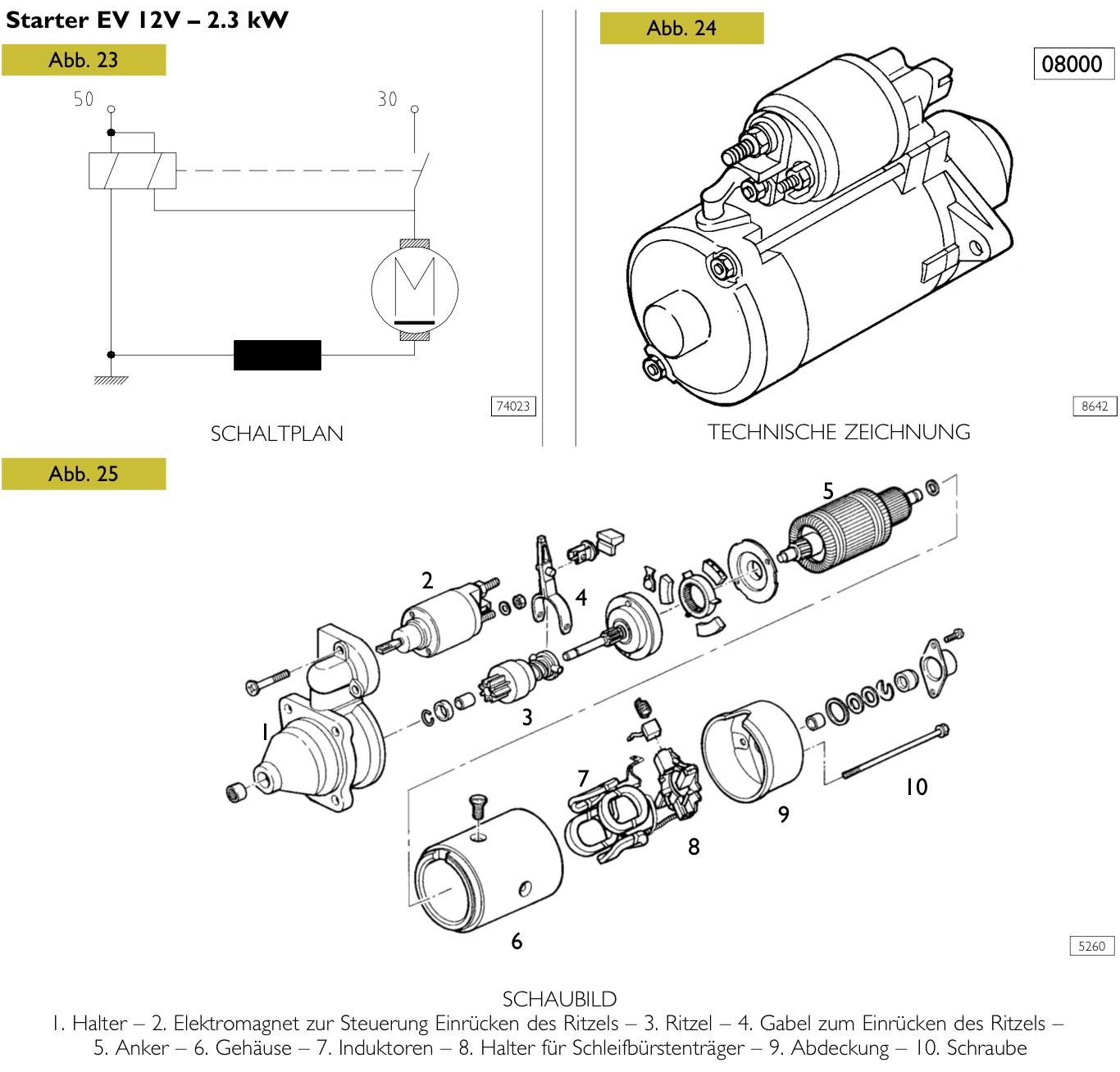Hunky-Dory 4WDing: Chronologie einer Elektrikpanne