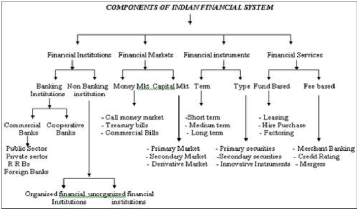 Imex trade finance banking system