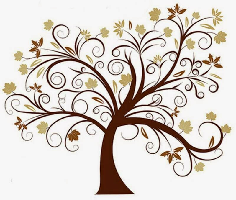 Weiner-Gozen's Blog Page: Genealogy and Family Research -- The Journey