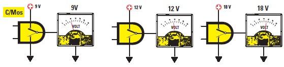 Comment fonctionne un circuit flipflop for Circuit logique cmos