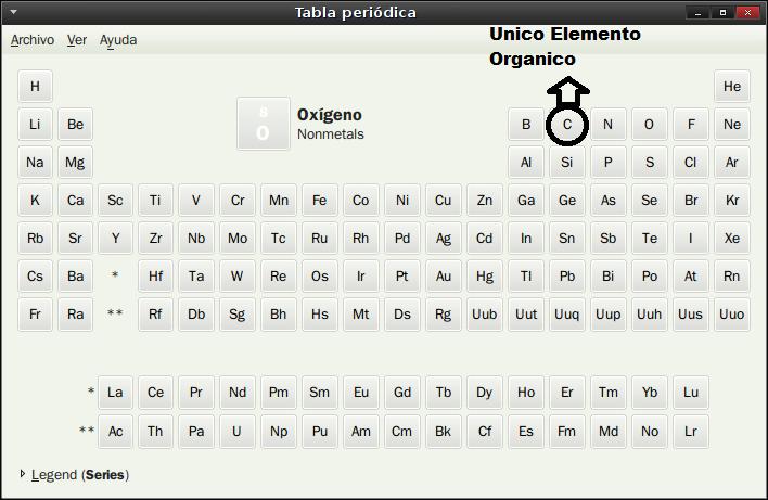 Quimica 3 los elementos orgnicos de la tabla peridica los elementos orgnicos de la tabla peridica urtaz Choice Image