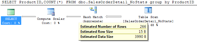 Sql for Table 6 statistics