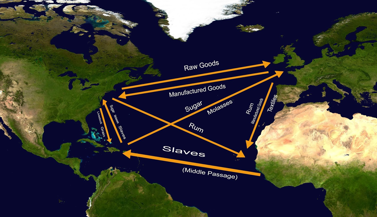 13 colonies triangular trade system
