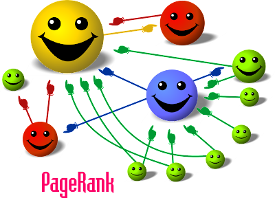 what is google pagerank : explain Image.