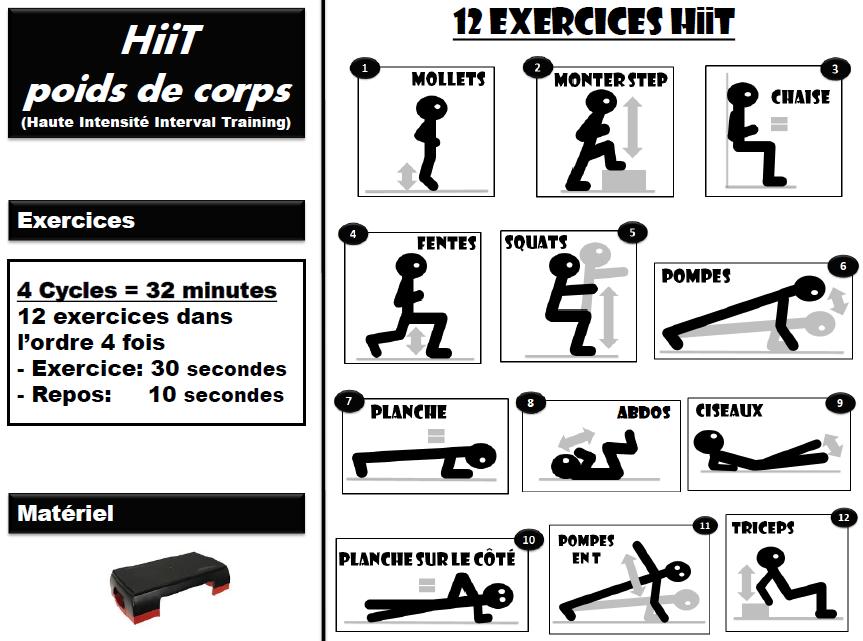 Exceptionnel Programme Perte De Poids Musculation VE52