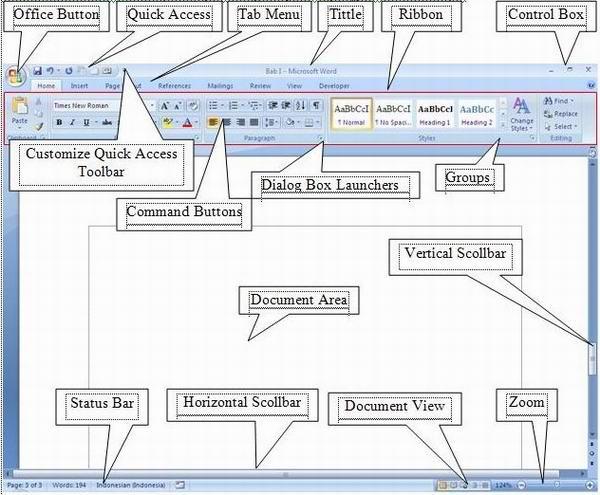 Blog Jubaedah: Memahami Tampilan Microsoft Word