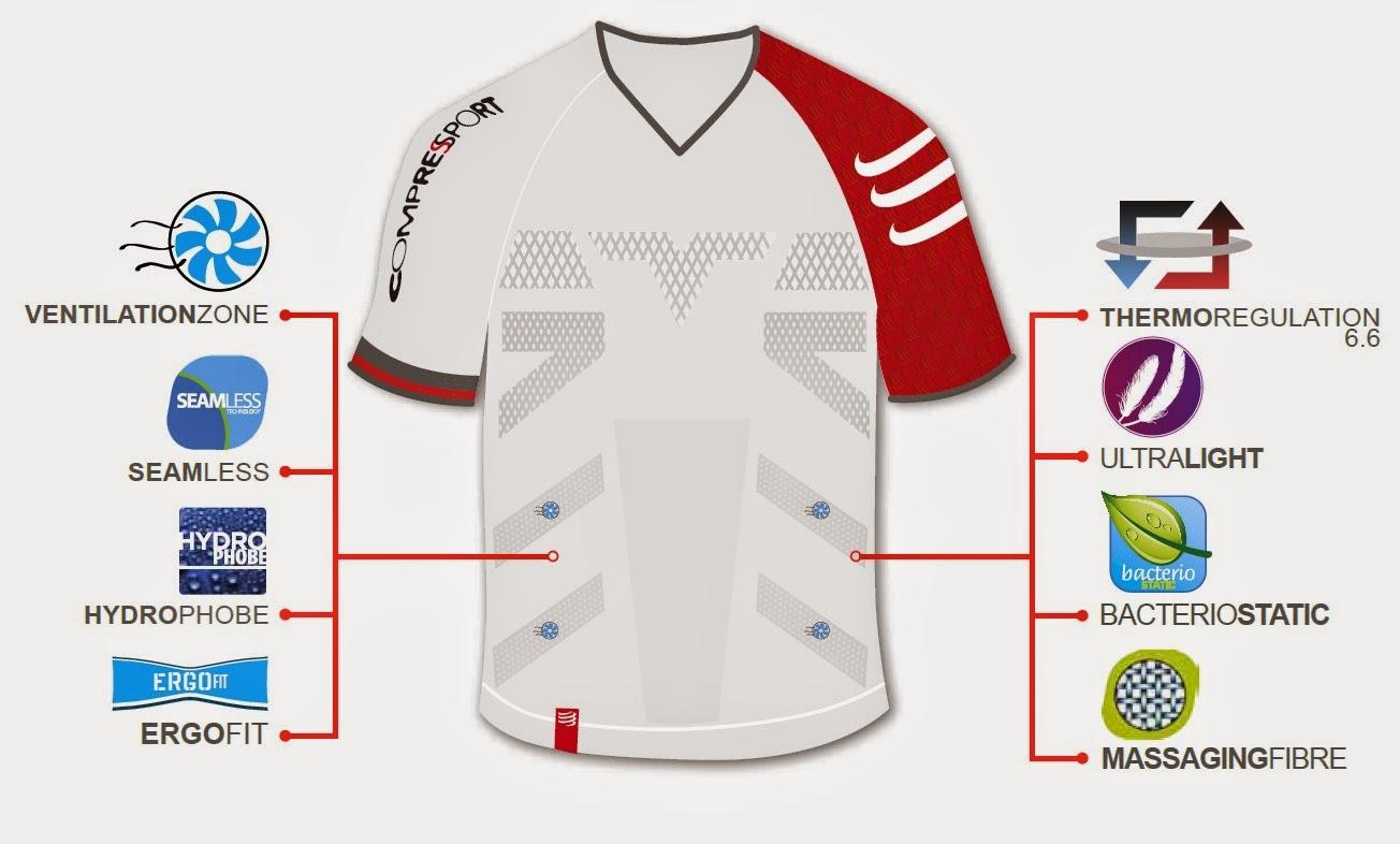 Cel mai bun tricou pentru alergare sau triatlon. Compressport. Front