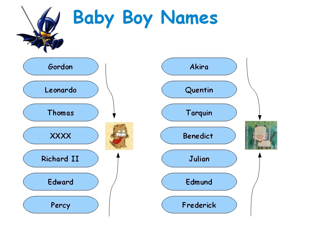 I Mici Nel Pozzo Baby Boy Names