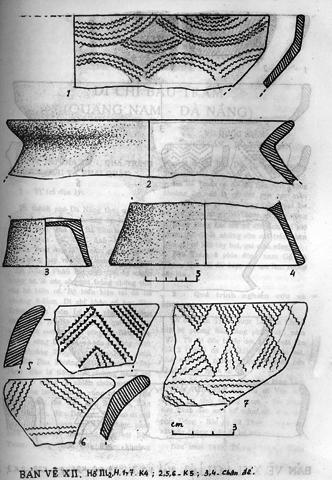 Bản vẽ các di vật đồ gốm trong di chỉ khảo cổ Gò Ốc
