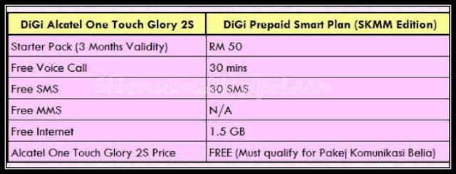 HP Alcatel One Touch Glory 2 dan Digi Prepaid Smart plan anjuran SKMM