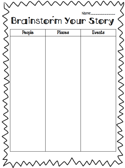 Character traits lesson for 3rd grade