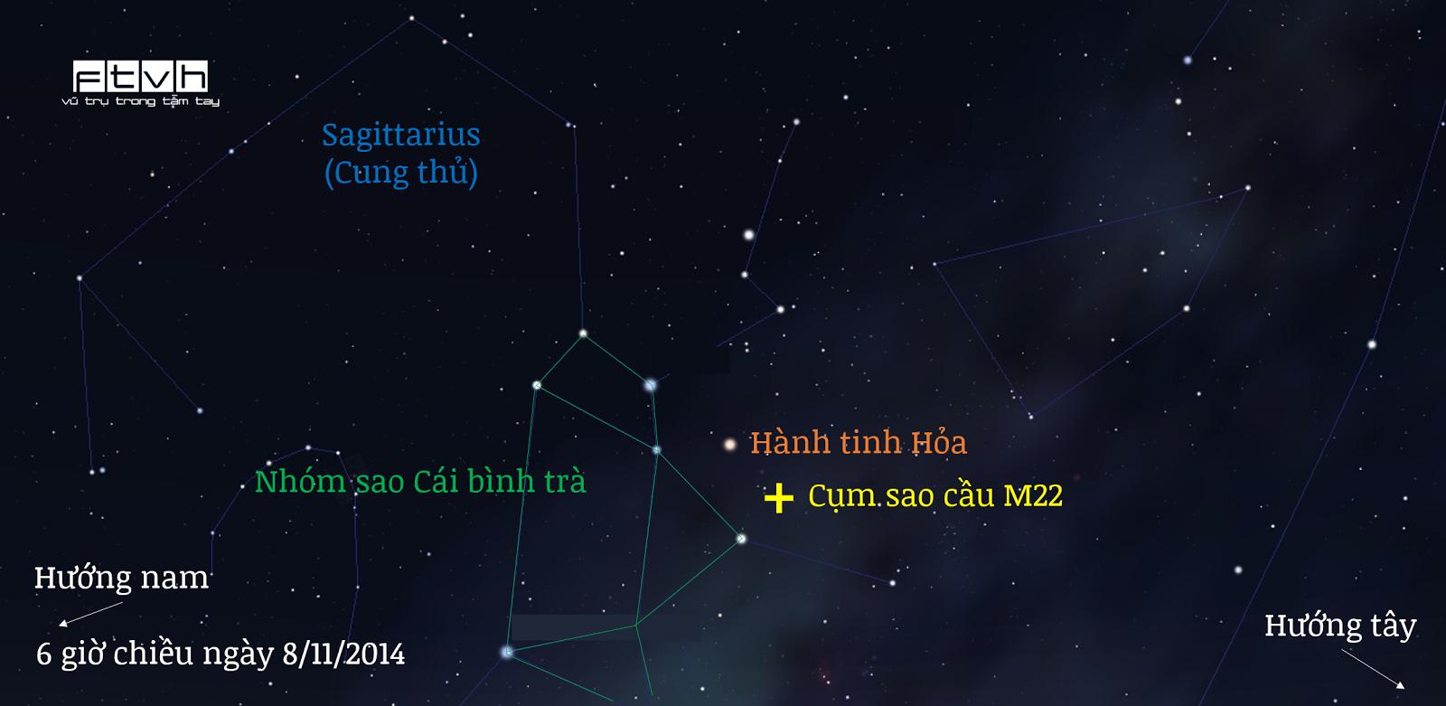 Bầu trời hướng đông lúc 6 giờ chiều ngày 8/11. Hành tinh Hỏa nằm rất gần cụm sao cầu M22 trong Nhóm sao Cái bình trà của chòm sao Sagittarius (Người bắng cung) và nó sẽ lặn từ sau 8 giờ tối.