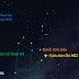 Hành tinh Hỏa nằm thiệt gần với cụm sao cầu M22 trên bầu trời chiều 8/11