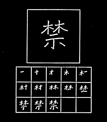 kanji larangan