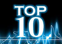 Las 10 videos más vistos desde Vivalley.