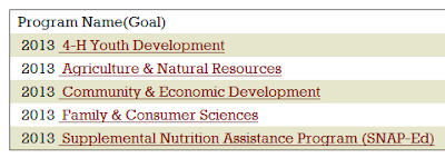 AIMS Screenshot of Program Name- 4-H Youth Development Aqriculture & Natural Resources Community & Economic Development Family & Consumer Sciences Supplemental Nutrition Assistance Program (SNAP-Ed)
