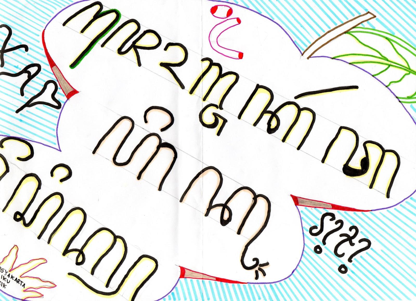 Contoh Kaligrafi Jawa
