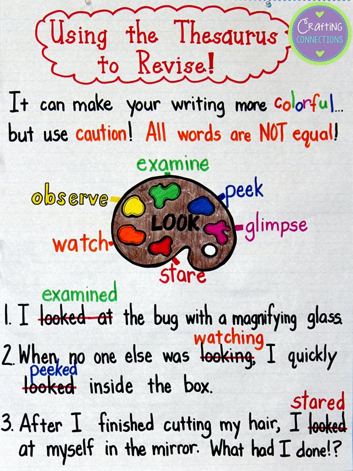 Teaching Word Choice in writing
