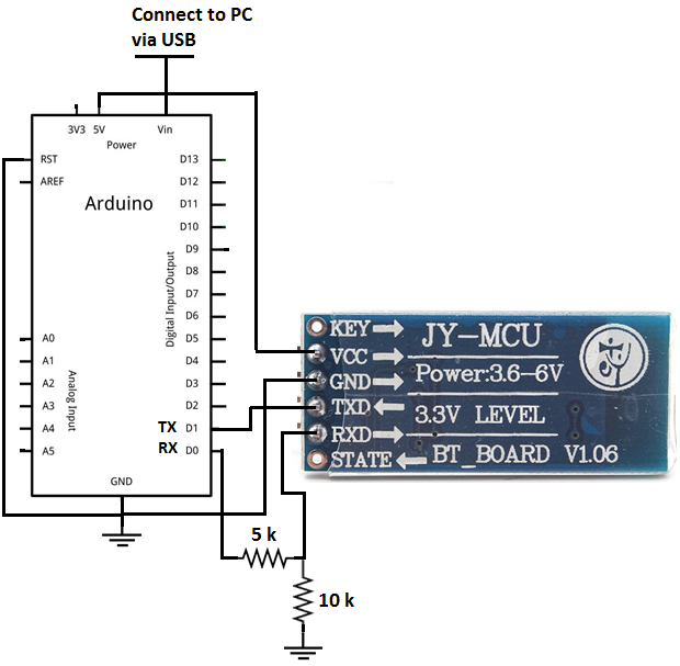 Bluetooth Terminal for HC-05, HC-06 on android
