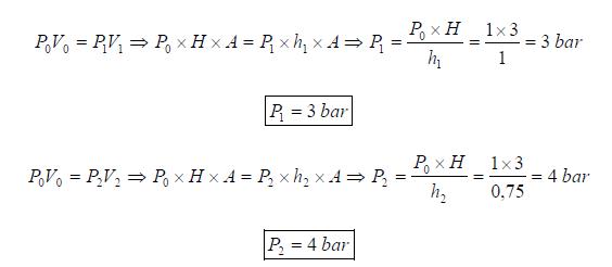 Ejercicio resuelto de Fluidos estatica ejercicio 1 formula 3 Proceso de compresión del aire isotermo