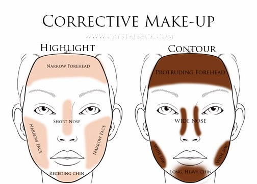 Make me up by Dra: How I Highlight & Contour