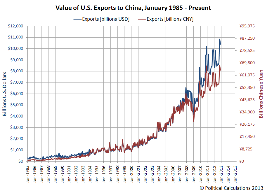the history of china foreign trade Explain dailyfx's delineation of four unique periods in the history of trade wars from  to foreign investors under  risks of us-china trade.