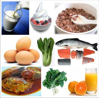 Manfaat Vitamin D Yang Perlu Anda Ketahui