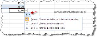 La función SUBTOTALES en Tablas de Excel.