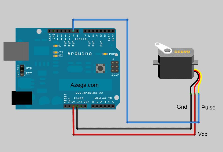 Servo motor with arduino anil durgamembedded system robotics