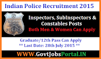 KARNATAKA POLICE RECRUITMENT 2015