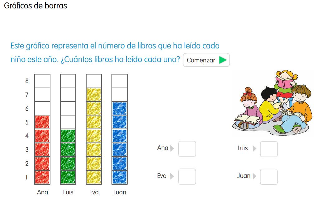 http://primerodecarlos.com/junio/grafico_barras.swf