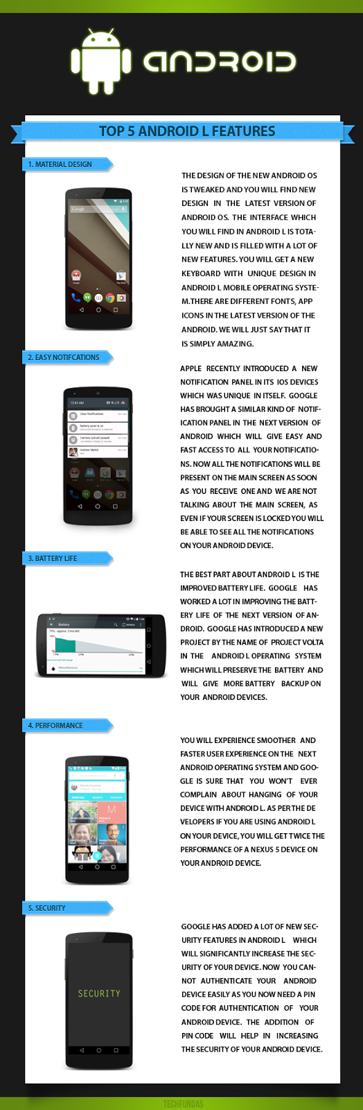 Top 5 Features of Android L [Infographic]