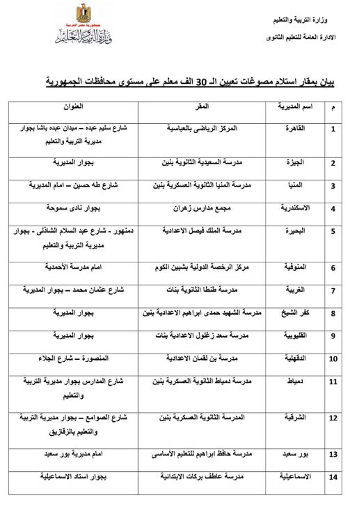 الان رابط مباشر للاستعلام عن النتيجة النهائية لمسابقة وظائف وزارة التربيه والتعليم 2015