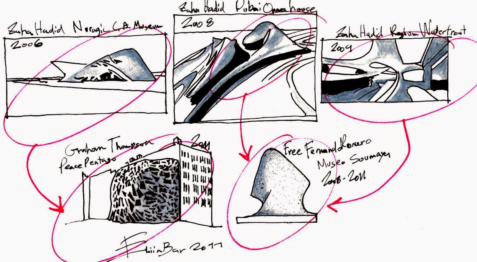 eliinbar sketches 2011 zaha hadid plastelina-building