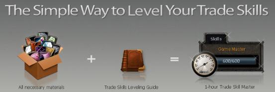 Guy4game Trade Skills DIY