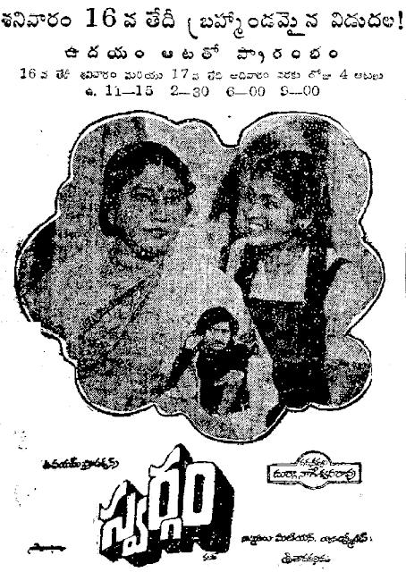 Swargam  Telugu Mp3 Songs Free  Download  1981