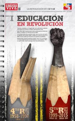 DIARIO DE CHÁVEZ: LA REVOLUCIÓN EN CIFRAS