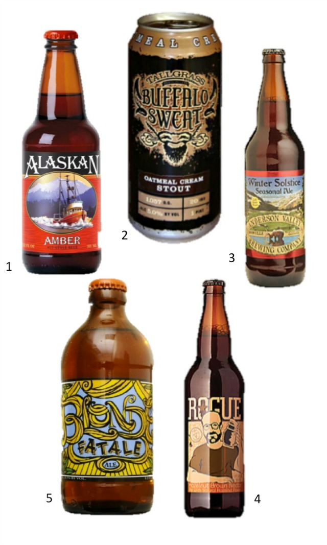 Best Beers, Great Beers, Top 5 Favorite Beers, Delicious Beers, Beers I Should Try