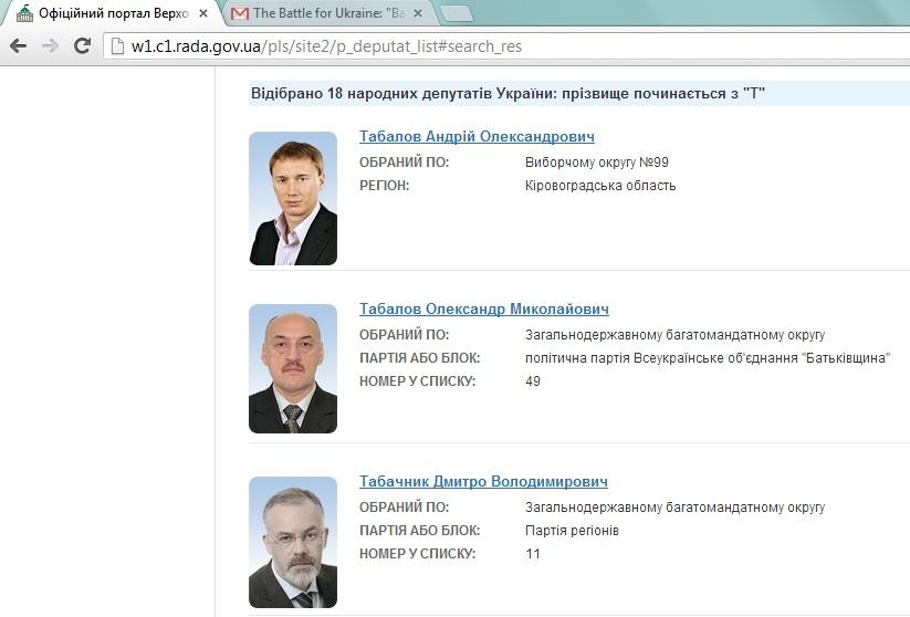 Tabalov Tushki Tabachnyk