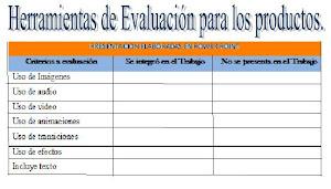 Listas De Cotejo Para Evaluar En Preescolar Page 16