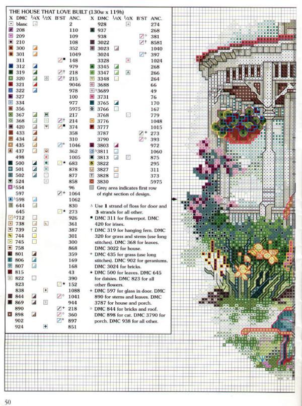 el jardin de flores keys: