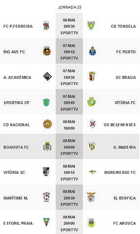 Primeira Liga 2015-2016 33ºJornada