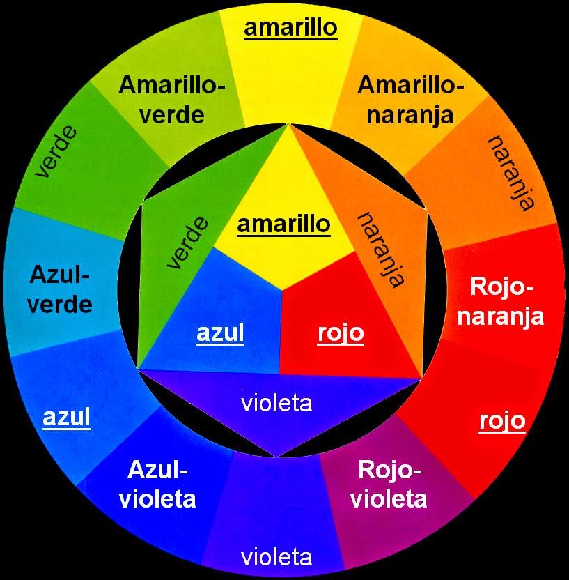 Artes - Gama de colores morados ...