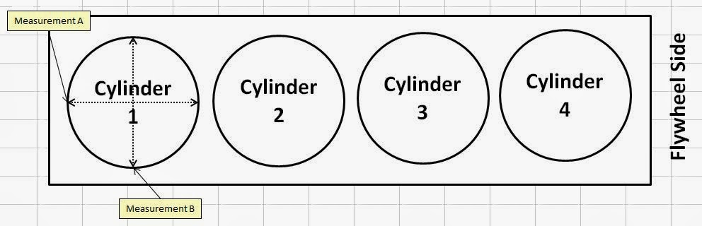 how to measure cylinder bore