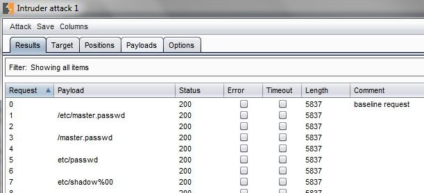 Directory traversal cheat sheet