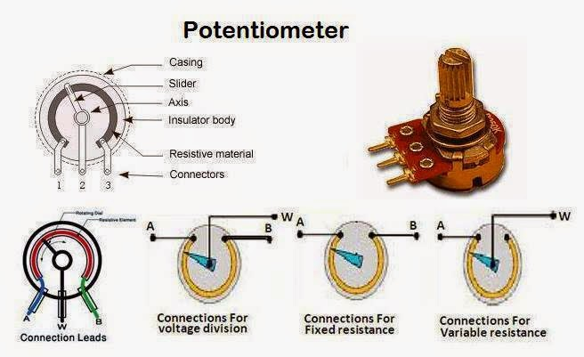 working of a potentiometer variable resistor electrical rh electrical engineering pics blogspot com Variable Resistor Diagram wiring potentiometer as a variable resistor